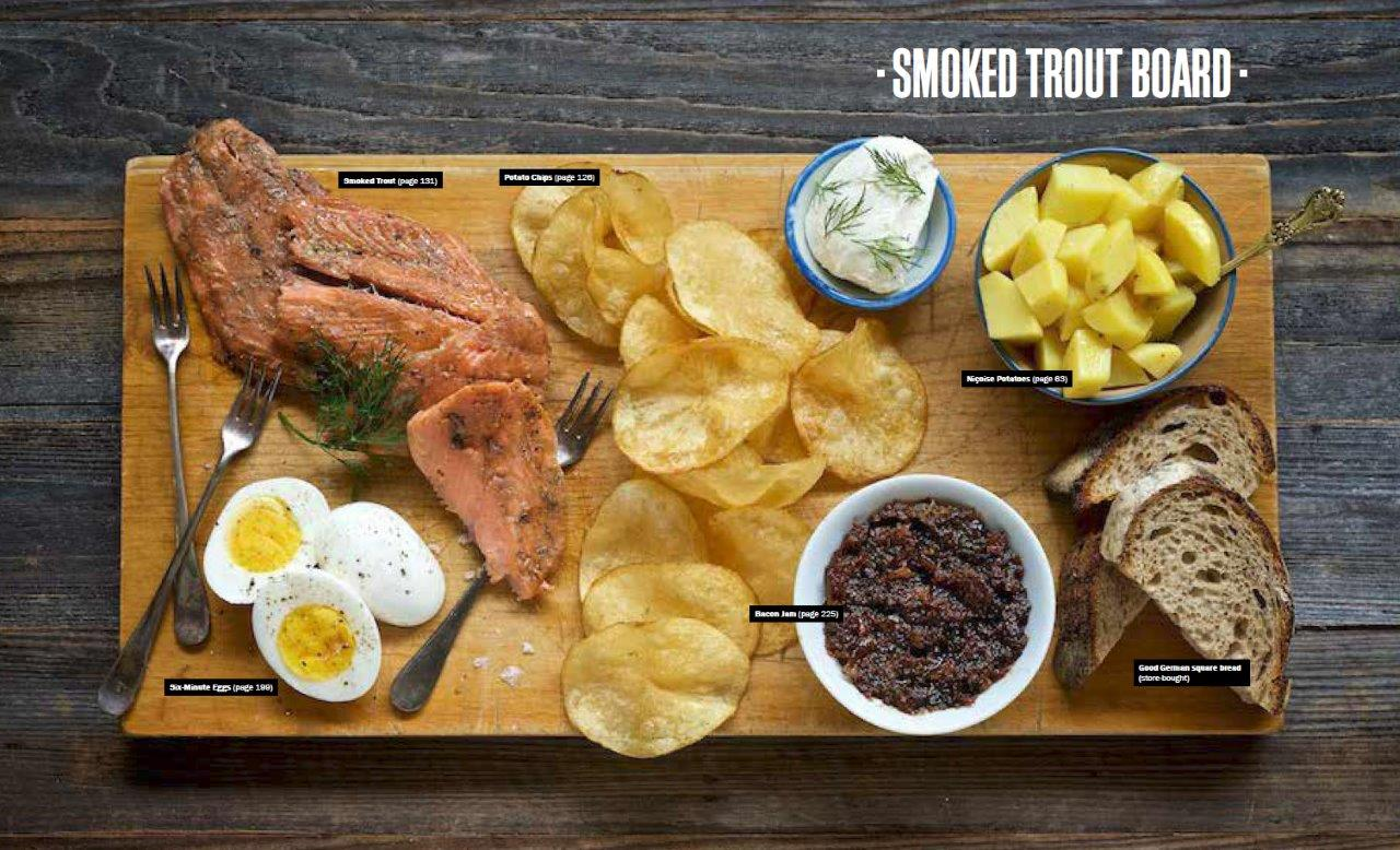 Tasty Trout Board