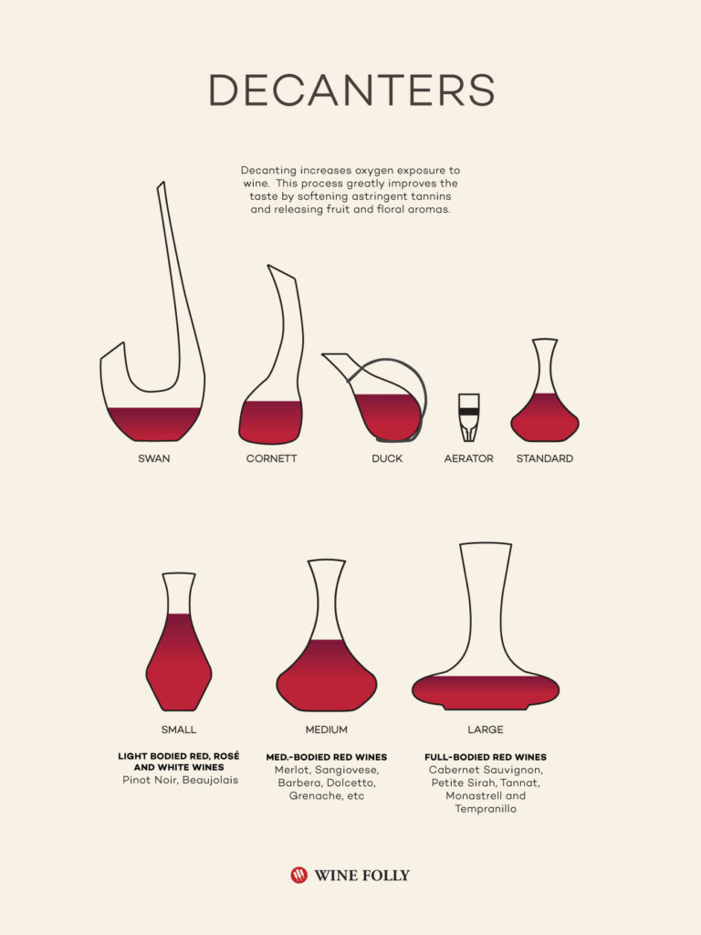 decanters courtesy of wine folly